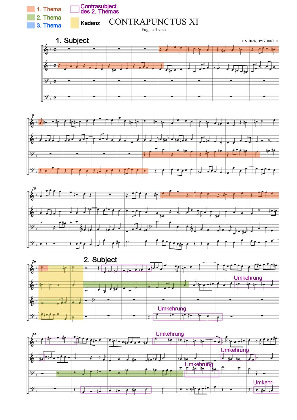 Analyse Fuge Bwv 108011