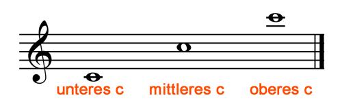 notenblätter mit buchstaben