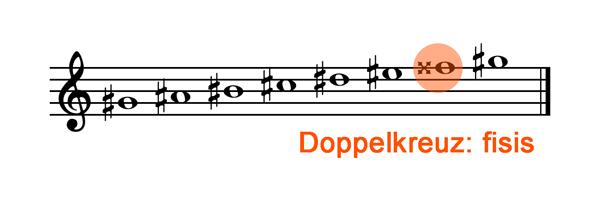musik übungsblätter tonleiter